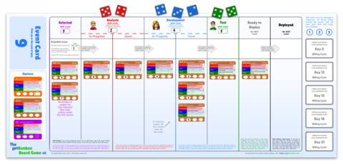 getkanban-board-game_large-2016-02-14-17-04.png